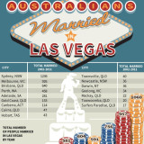 How many Australians get married in Las Vegas each year?